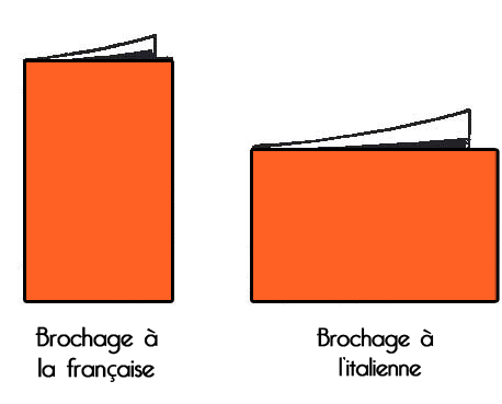 Brochages